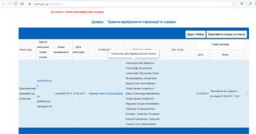 Інформація на офіційному сайті суду