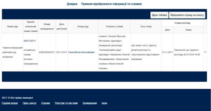 Скриншот сайту «Судова влада»